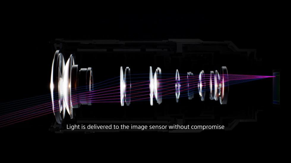 Sony alpha Lens