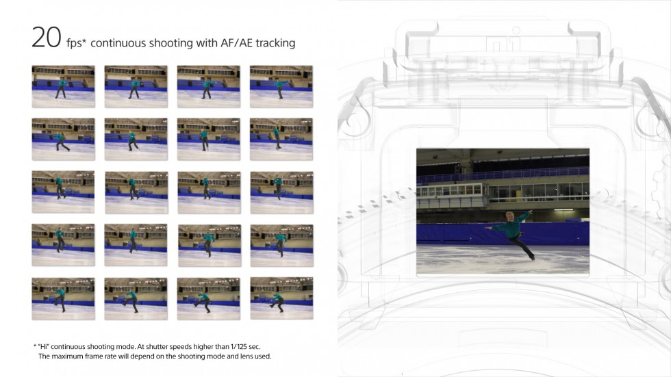 Sony | α | α9 – Product Feature